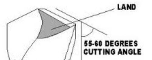 drill cutting angle