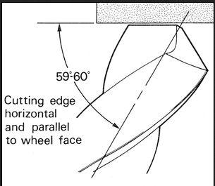 Drill sharpening
